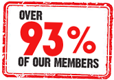 93 Percent of Our Members Would Recommend Us.
